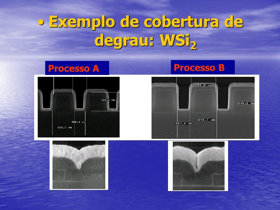 Exemplo de cobertura de degrau: WSi 2Exemplo de cobertura de degrau: WSi 2 Processo A Processo B