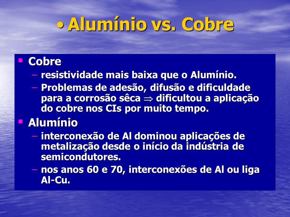 Alumínio vs. CobreAlumínio vs. Cobre Cobre Cobre –resistividade mais baixa que o Alumínio. –Problemas de adesão, difusão e dificuldade para a corrosão