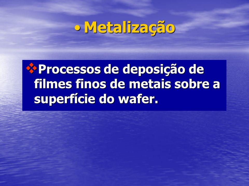 MetalizaçãoMetalização Processos de deposição de filmes finos de metais sobre a superfície do wafer. Processos de deposição de filmes finos de metais