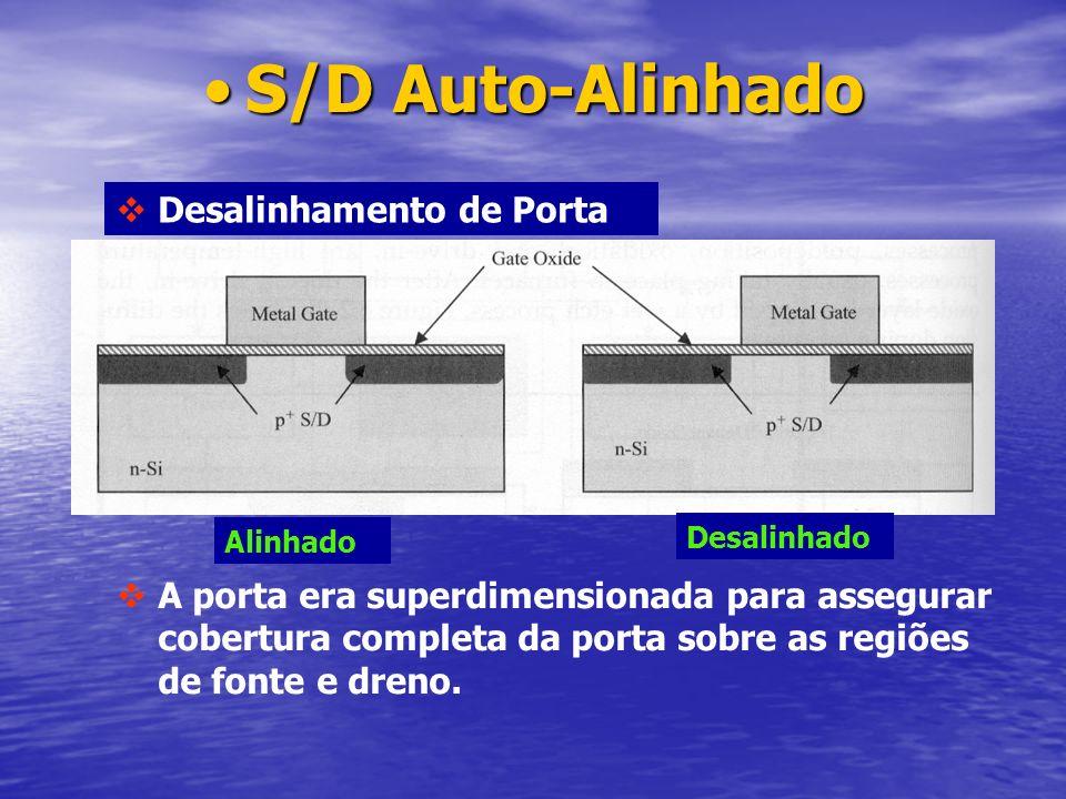 S/D Auto-AlinhadoS/D Auto-Alinhado Desalinhamento de Porta Alinhado Desalinhado A porta era superdimensionada para assegurar cobertura completa da por