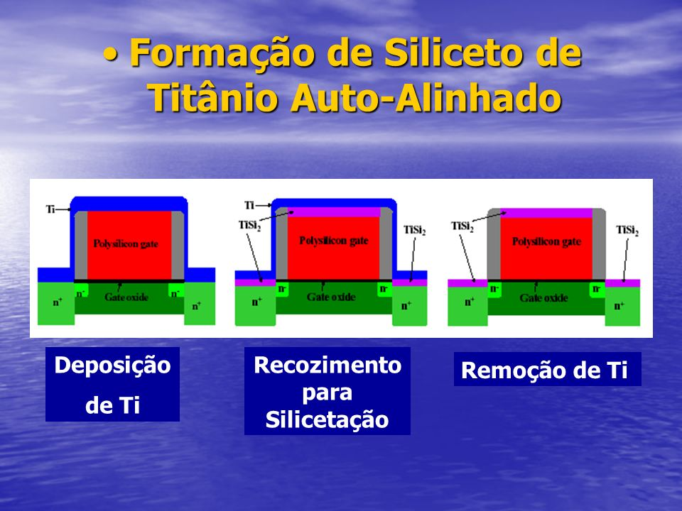 Formação de Siliceto de Titânio Auto-AlinhadoFormação de Siliceto de Titânio Auto-Alinhado Deposição de Ti Recozimento para Silicetação Remoção de Ti