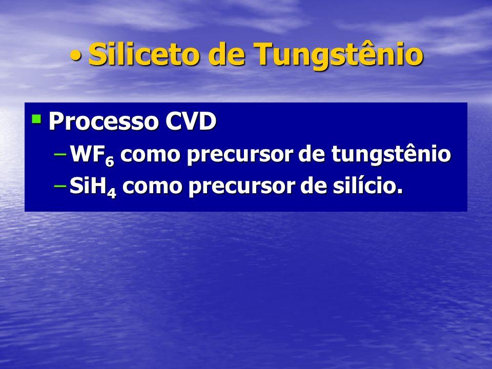 Siliceto de TungstênioSiliceto de Tungstênio Processo CVD Processo CVD –WF 6 como precursor de tungstênio –SiH 4 como precursor de silício.