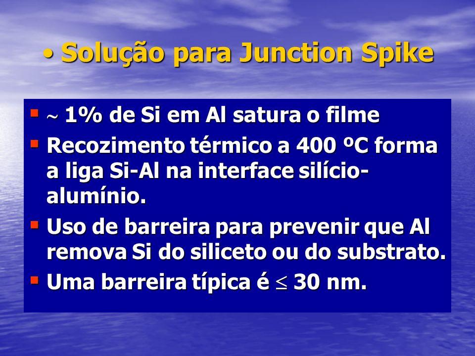 Solução para Junction SpikeSolução para Junction Spike 1% de Si em Al satura o filme 1% de Si em Al satura o filme Recozimento térmico a 400 ºC forma