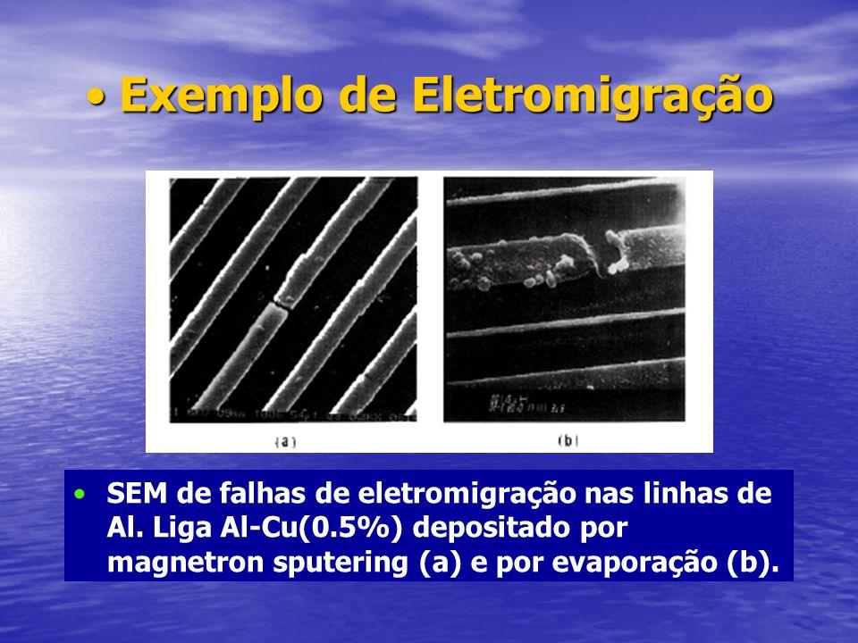 Exemplo de EletromigraçãoExemplo de Eletromigração SEM de falhas de eletromigração nas linhas de Al. Liga Al-Cu(0.5%) depositado por magnetron sputeri