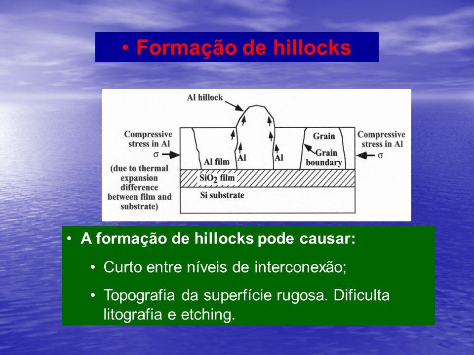 Formação de hillocks A formação de hillocks pode causar: Curto entre níveis de interconexão; Topografia da superfície rugosa. Dificulta litografia e e