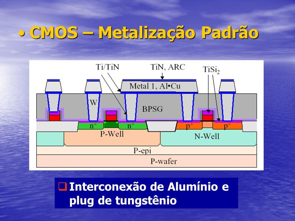 TungstênioTungstênio Plug de metal em contato e vias Plug de metal em contato e vias Aberturas para contato tornam menores e estreitos Aberturas para contato tornam menores e estreitos Liga de Al PVD: cobertura de degrau pobre e com buracos Liga de Al PVD: cobertura de degrau pobre e com buracos W CVD: excelente cobertura de degrau e prenchimento de vias W CVD: excelente cobertura de degrau e prenchimento de vias Resistividade alta: 8.0 a 12 -cm comparada a liga de Al PVD (2.9 a 3.3 - cm) Resistividade alta: 8.0 a 12 -cm comparada a liga de Al PVD (2.9 a 3.3 - cm) Usado somente para plugs e interconexão local.