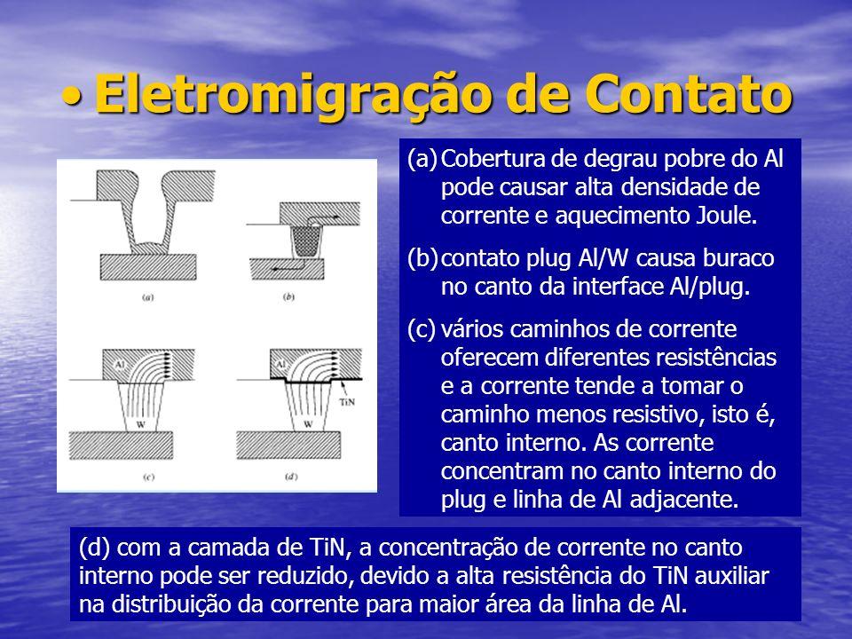 Eletromigração de ContatoEletromigração de Contato (a)Cobertura de degrau pobre do Al pode causar alta densidade de corrente e aquecimento Joule. (b)c