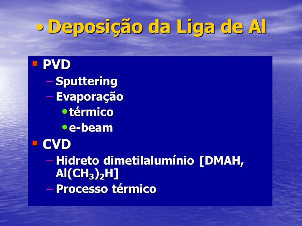 Deposição da Liga de AlDeposição da Liga de Al PVD PVD –Sputtering –Evaporação térmico térmico e-beam e-beam CVD CVD –Hidreto dimetilalumínio [DMAH, A