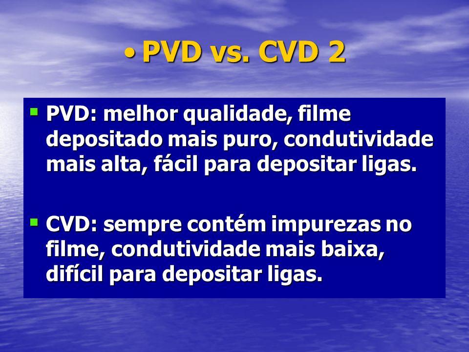 PVD vs. CVD 2PVD vs. CVD 2 PVD: melhor qualidade, filme depositado mais puro, condutividade mais alta, fácil para depositar ligas. PVD: melhor qualida