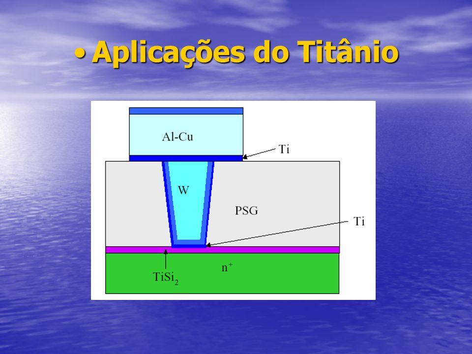 Aplicações do TitânioAplicações do Titânio
