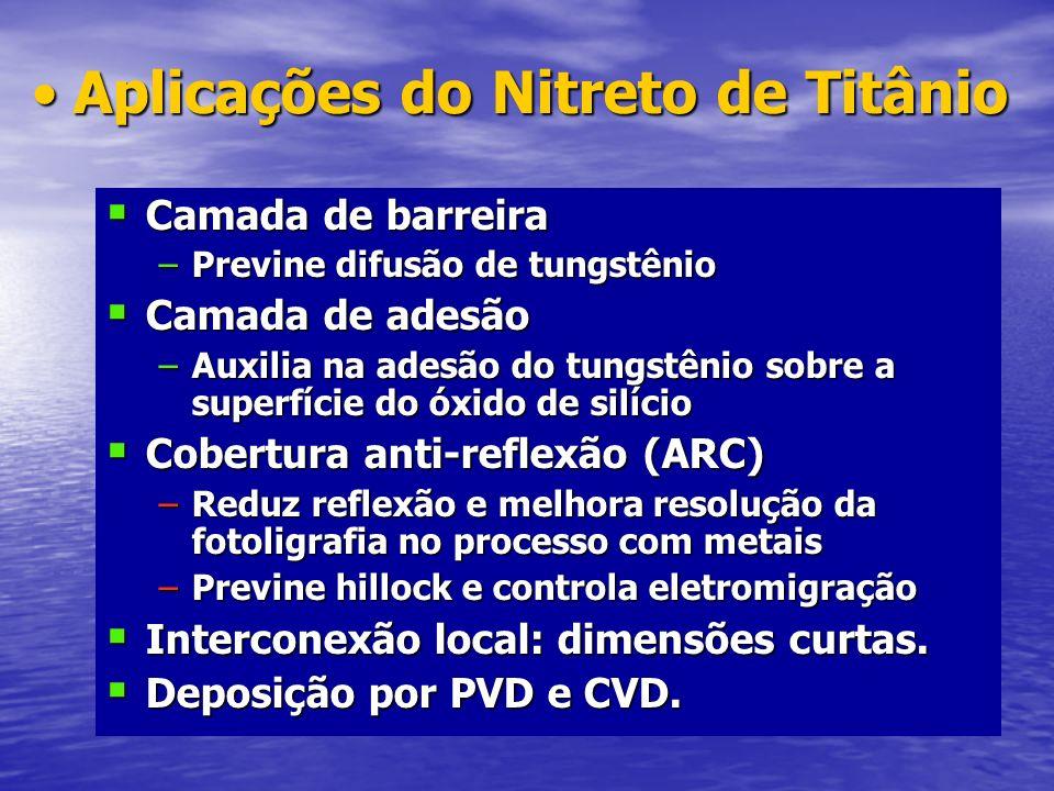 Aplicações do Nitreto de TitânioAplicações do Nitreto de Titânio Camada de barreira Camada de barreira –Previne difusão de tungstênio Camada de adesão