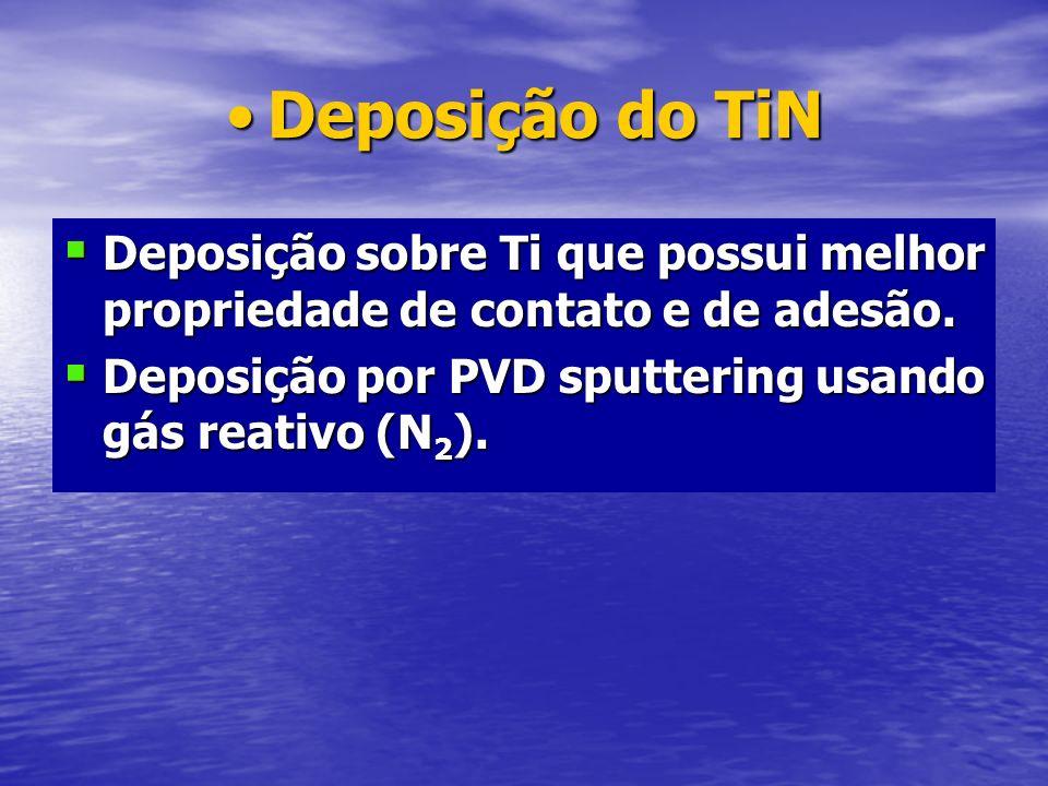 Deposição do TiNDeposição do TiN Deposição sobre Ti que possui melhor propriedade de contato e de adesão. Deposição sobre Ti que possui melhor proprie