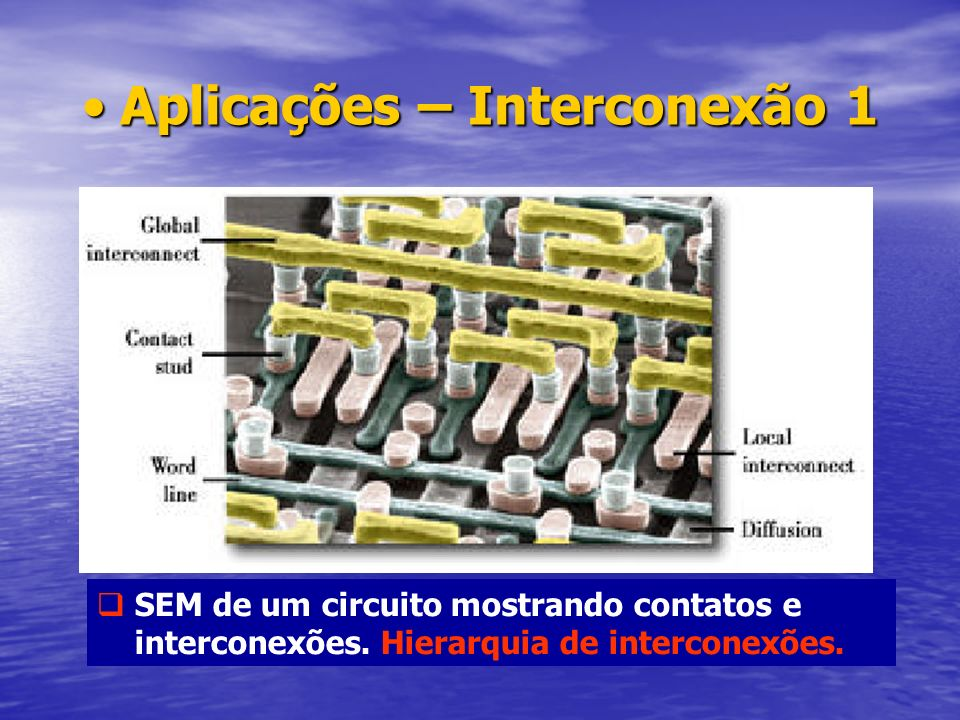 Aplicações – Interconexão 1Aplicações – Interconexão 1 SEM de um circuito mostrando contatos e interconexões. Hierarquia de interconexões.