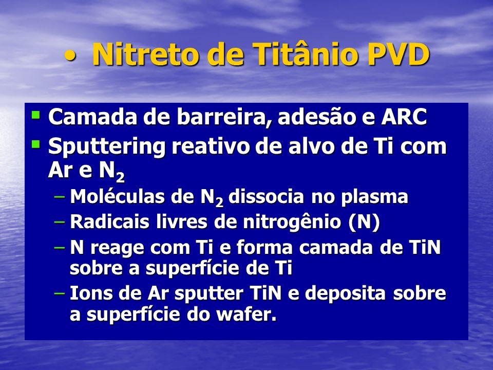 Nitreto de Titânio PVD Nitreto de Titânio PVD Camada de barreira, adesão e ARC Camada de barreira, adesão e ARC Sputtering reativo de alvo de Ti com A