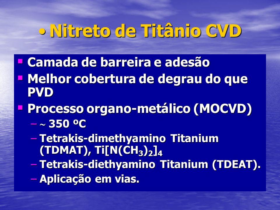 Nitreto de Titânio CVDNitreto de Titânio CVD Camada de barreira e adesão Camada de barreira e adesão Melhor cobertura de degrau do que PVD Melhor cobe