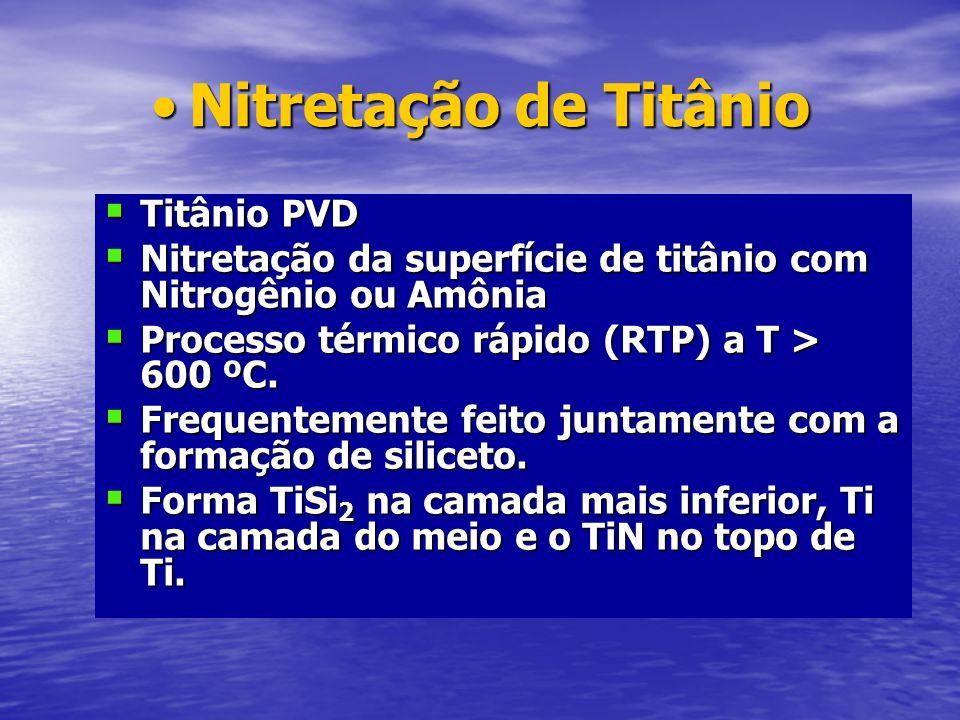 Nitretação de TitânioNitretação de Titânio Titânio PVD Titânio PVD Nitretação da superfície de titânio com Nitrogênio ou Amônia Nitretação da superfíc