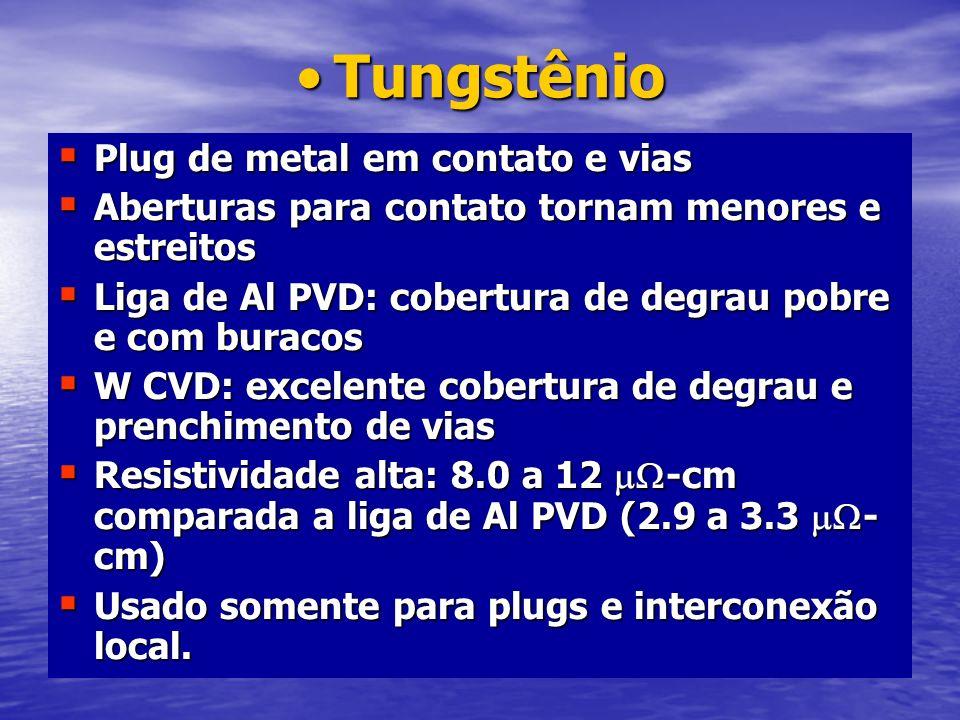 TungstênioTungstênio Plug de metal em contato e vias Plug de metal em contato e vias Aberturas para contato tornam menores e estreitos Aberturas para
