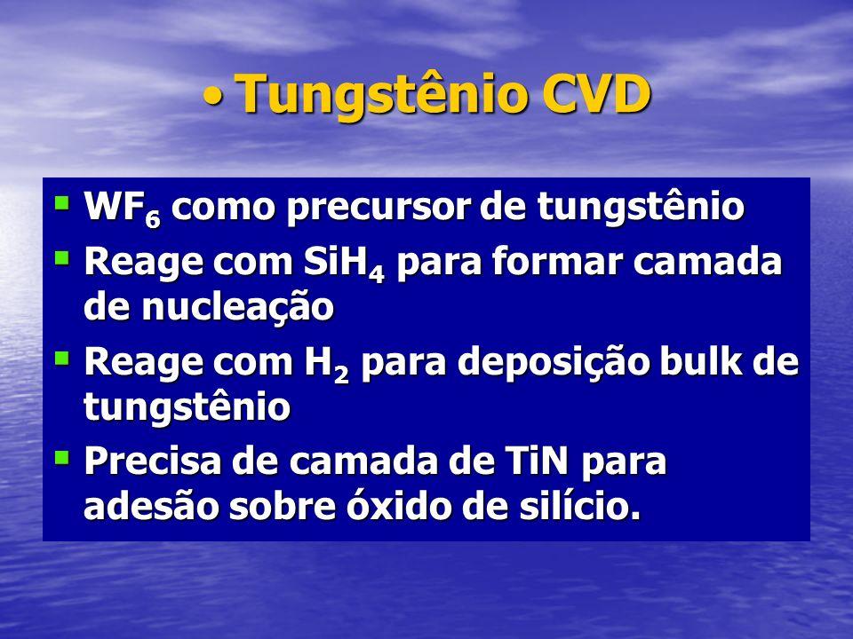 Tungstênio CVDTungstênio CVD WF 6 como precursor de tungstênio WF 6 como precursor de tungstênio Reage com SiH 4 para formar camada de nucleação Reage