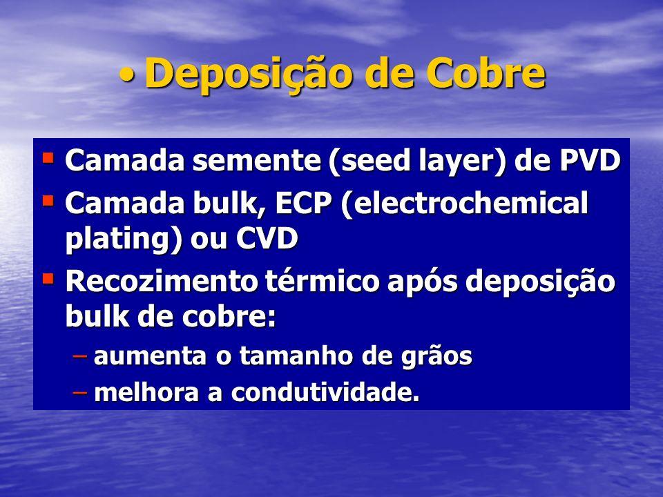 Deposição de CobreDeposição de Cobre Camada semente (seed layer) de PVD Camada semente (seed layer) de PVD Camada bulk, ECP (electrochemical plating)