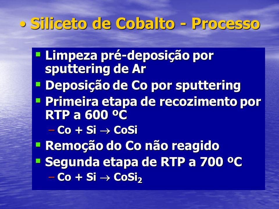 Siliceto de Cobalto - ProcessoSiliceto de Cobalto - Processo Limpeza pré-deposição por sputtering de Ar Limpeza pré-deposição por sputtering de Ar Dep