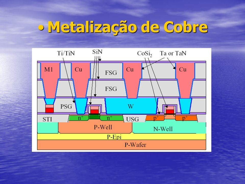 Solução para Junction SpikeSolução para Junction Spike 1% de Si em Al satura o filme 1% de Si em Al satura o filme Recozimento térmico a 400 ºC forma a liga Si-Al na interface silício- alumínio.