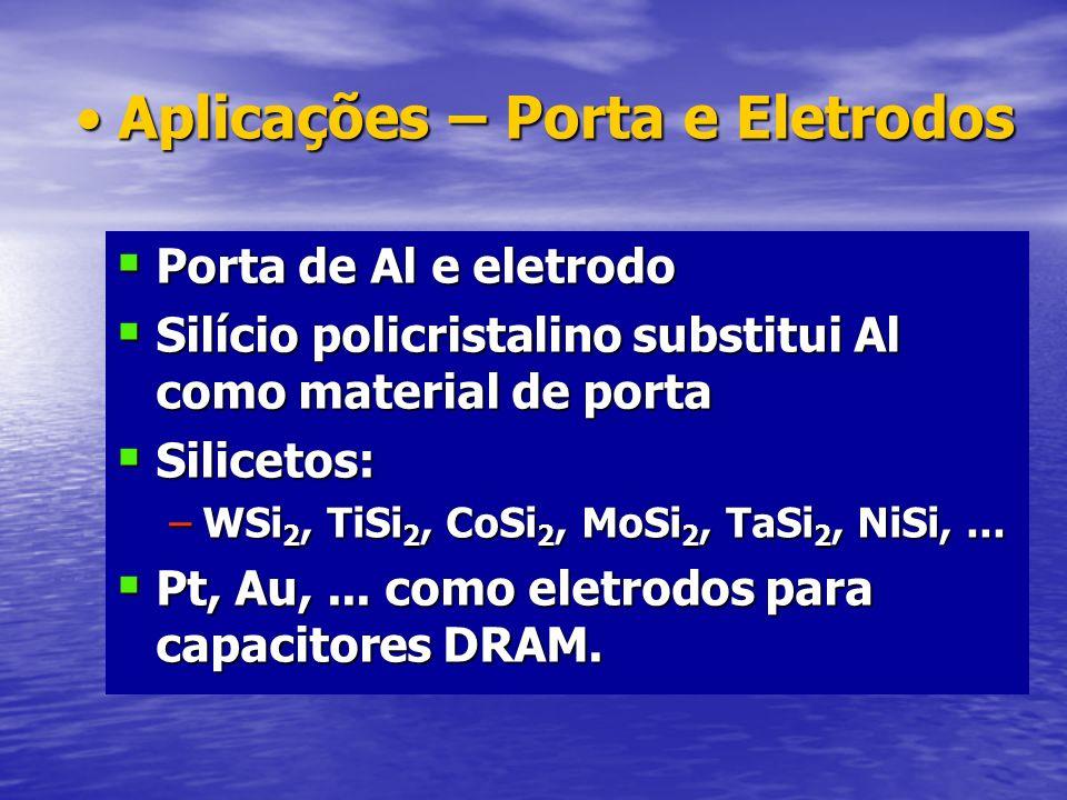 Aplicações – Porta e EletrodosAplicações – Porta e Eletrodos Porta de Al e eletrodo Porta de Al e eletrodo Silício policristalino substitui Al como ma