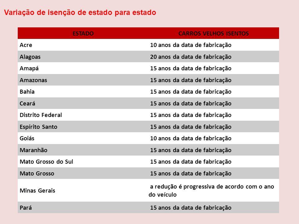 ESTADOCARROS VELHOS ISENTOS Acre 10 anos da data de fabricação Alagoas 20 anos da data de fabricação Amapá 15 anos da data de fabricação Amazonas 15 a