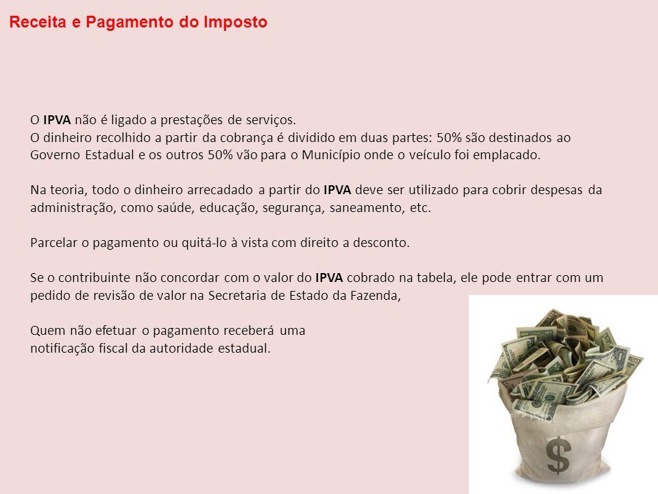 O IPVA não é ligado a prestações de serviços. O dinheiro recolhido a partir da cobrança é dividido em duas partes: 50% são destinados ao Governo Estad