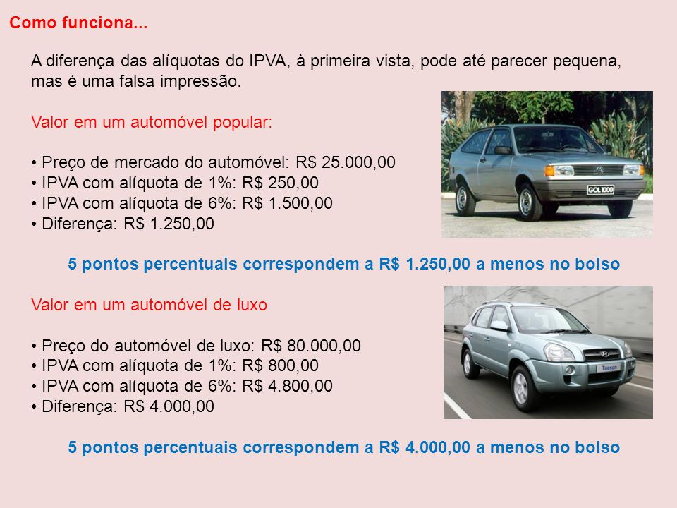 A diferença das alíquotas do IPVA, à primeira vista, pode até parecer pequena, mas é uma falsa impressão. Valor em um automóvel popular: Preço de merc