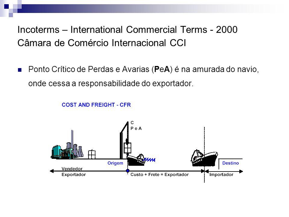 Ponto Crítico de Perdas e Avarias (PeA) é na amurada do navio, onde cessa a responsabilidade do exportador.