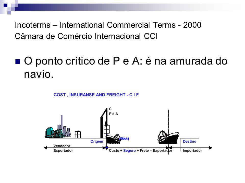 Incoterms – International Commercial Terms - 2000 Câmara de Comércio Internacional CCI O ponto crítico de P e A: é na amurada do navio.