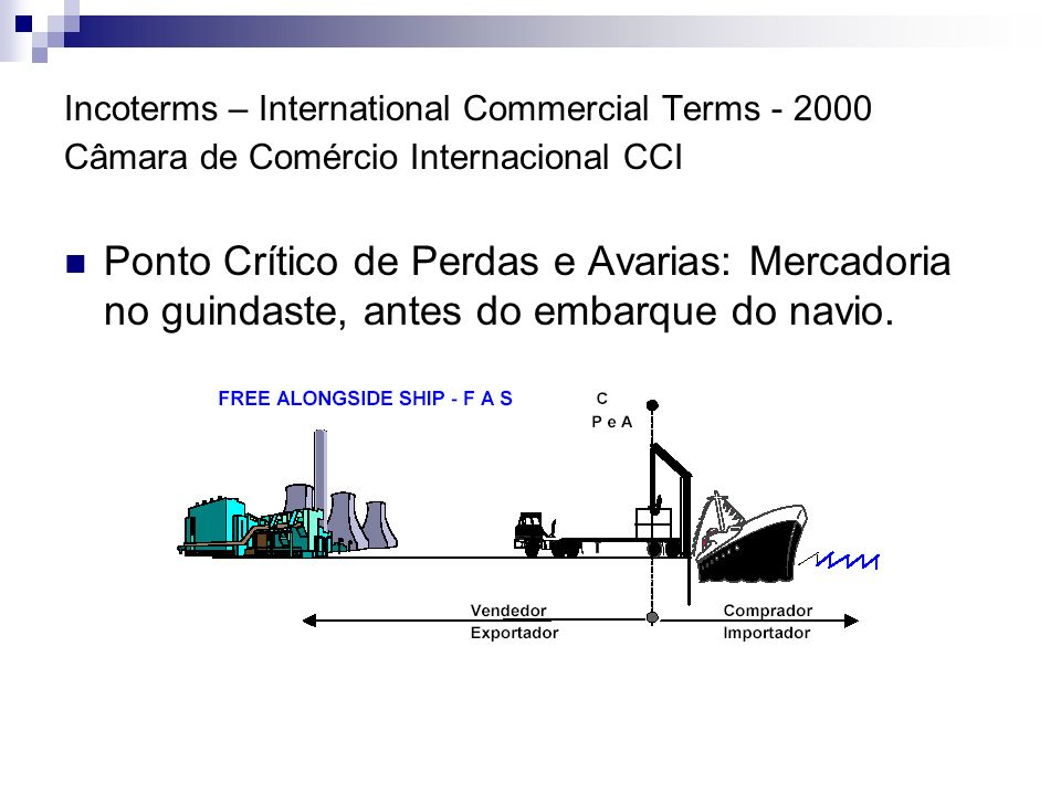 Incoterms – International Commercial Terms - 2000 Câmara de Comércio Internacional CCI Ponto Critico de Perdas e Avarias: no momento em que a mercadoria passa pela amurada do navio.