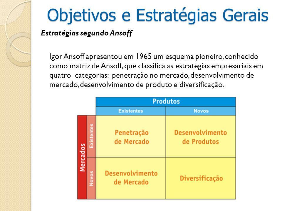Estratégias segundo Ansoff Igor Ansoff apresentou em 1965 um esquema pioneiro, conhecido como matriz de Ansoff, que classifica as estratégias empresar