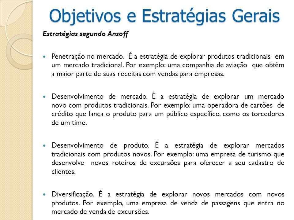 Estratégias segundo Ansoff Penetração no mercado. É a estratégia de explorar produtos tradicionais em um mercado tradicional. Por exemplo: uma companh