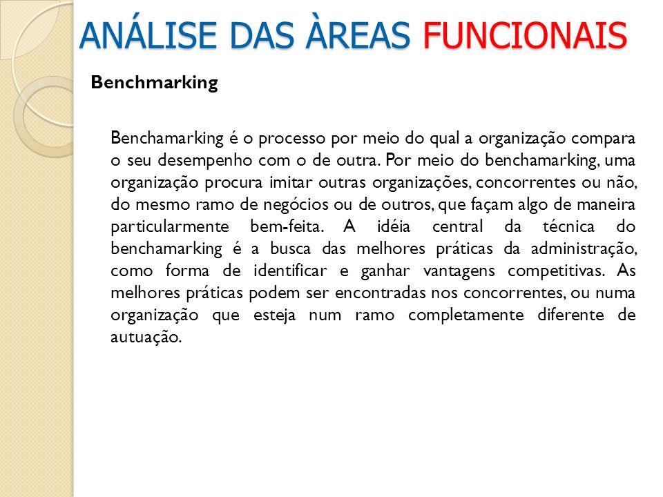 Benchmarking Benchamarking é o processo por meio do qual a organização compara o seu desempenho com o de outra. Por meio do benchamarking, uma organiz