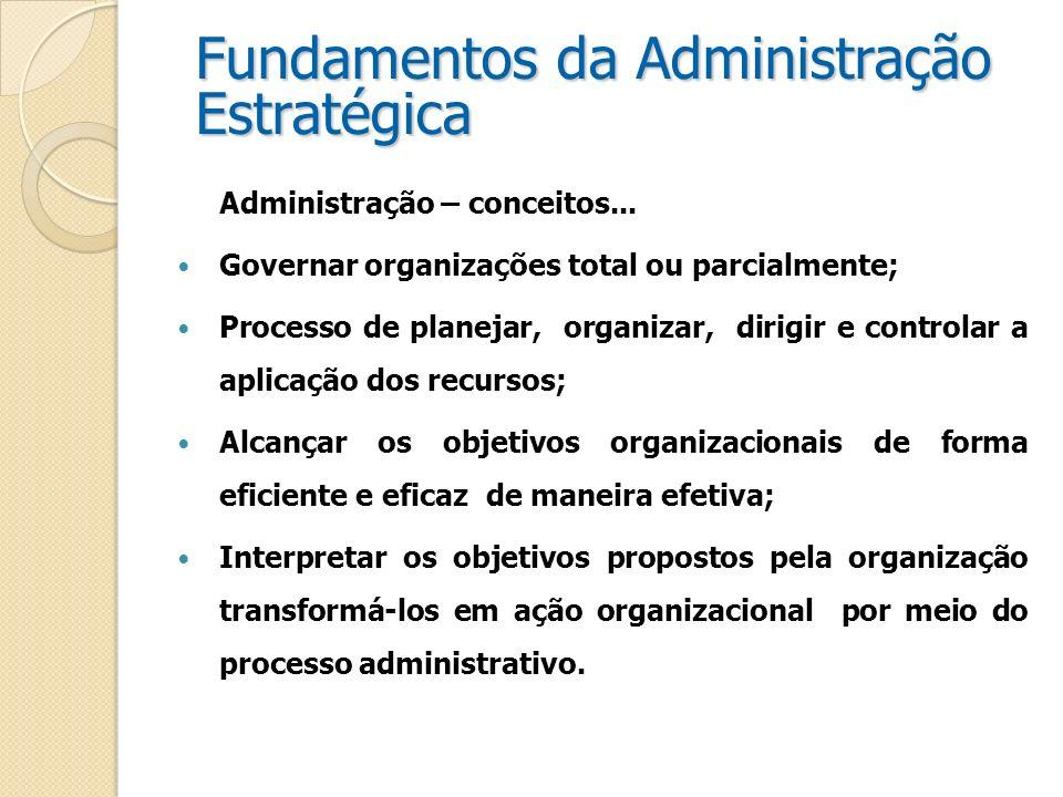 Administração – conceitos... Governar organizações total ou parcialmente; Processo de planejar, organizar, dirigir e controlar a aplicação dos recurso