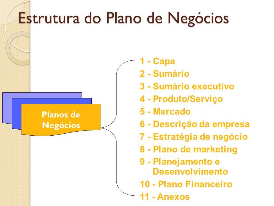 Estrutura do Plano de Negócios 1 - Capa 2 - Sumário 3 - Sumário executivo 4 - Produto/Serviço 5 - Mercado 6 - Descrição da empresa 7 - Estratégia de n