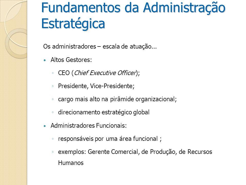 Estratégias Os planos estratégicos são respostas aos desafios e às oportunidades do ambiente e dos sistemas internos.