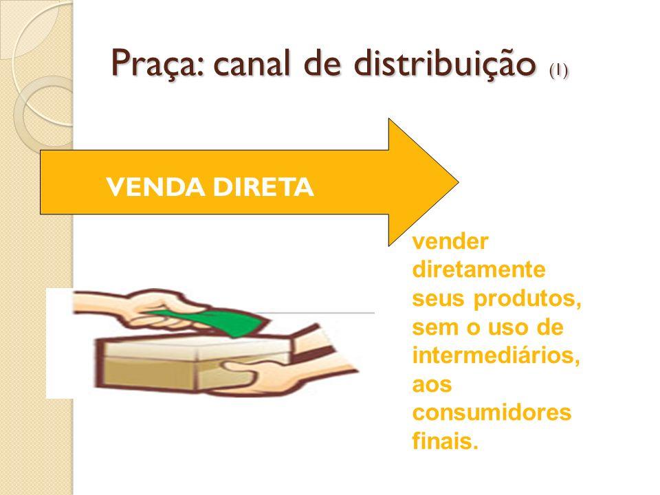 Praça: canal de distribuição (1) VENDA DIRETA vender diretamente seus produtos, sem o uso de intermediários, aos consumidores finais.