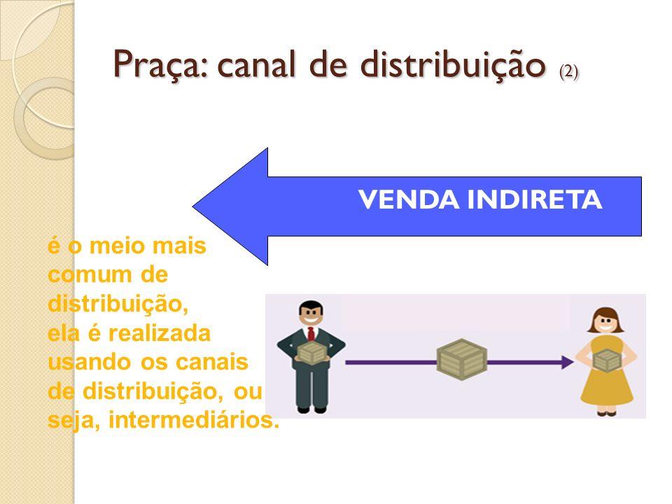 Praça: canal de distribuição (2) VENDA INDIRETA é o meio mais comum de distribuição, ela é realizada usando os canais de distribuição, ou seja, interm