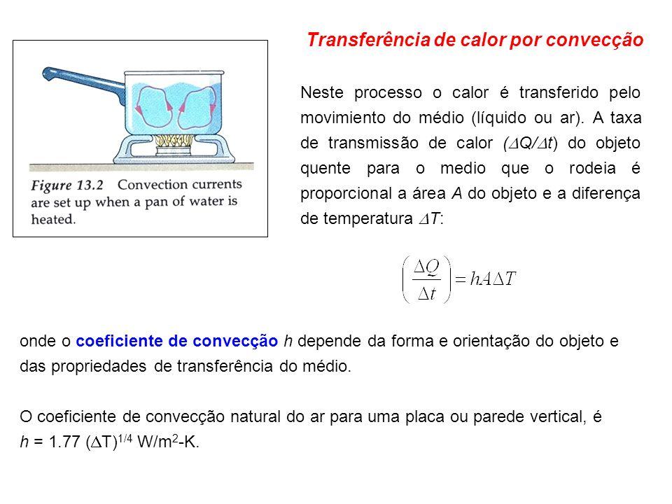 Neste processo o calor é transferido pelo movimiento do médio (líquido ou ar). A taxa de transmissão de calor ( Q/ t) do objeto quente para o medio qu
