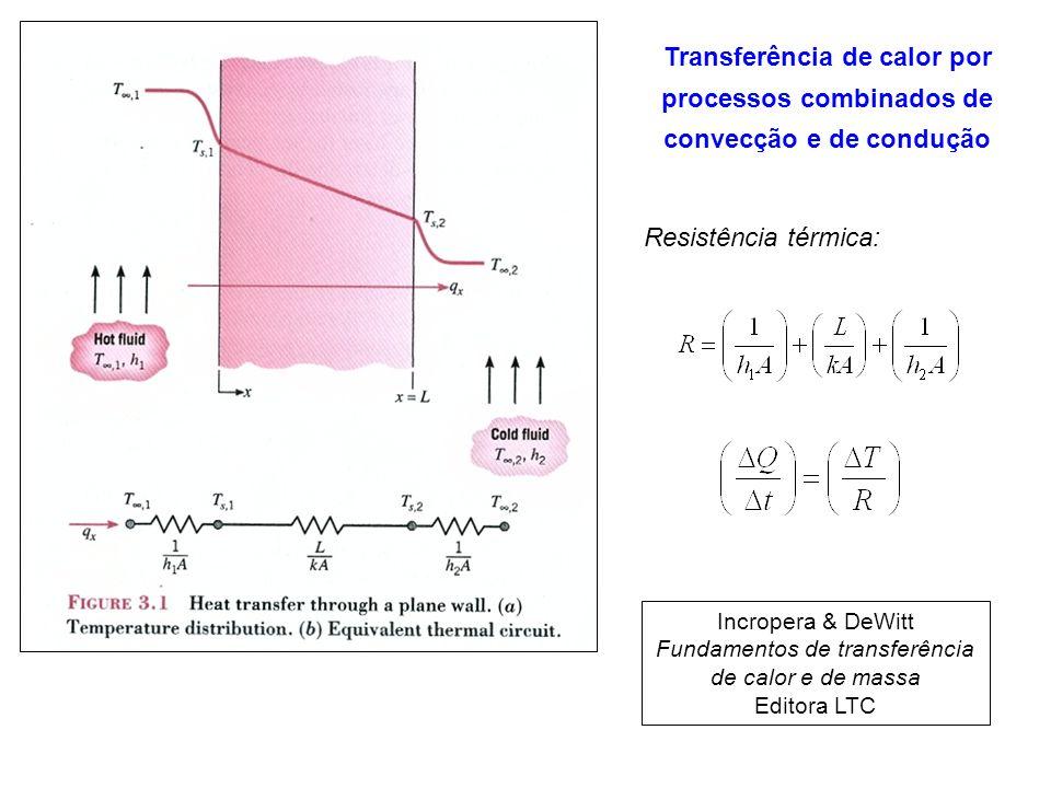 Transferência de calor por processos combinados de convecção e de condução Resistência térmica: Incropera & DeWitt Fundamentos de transferência de cal