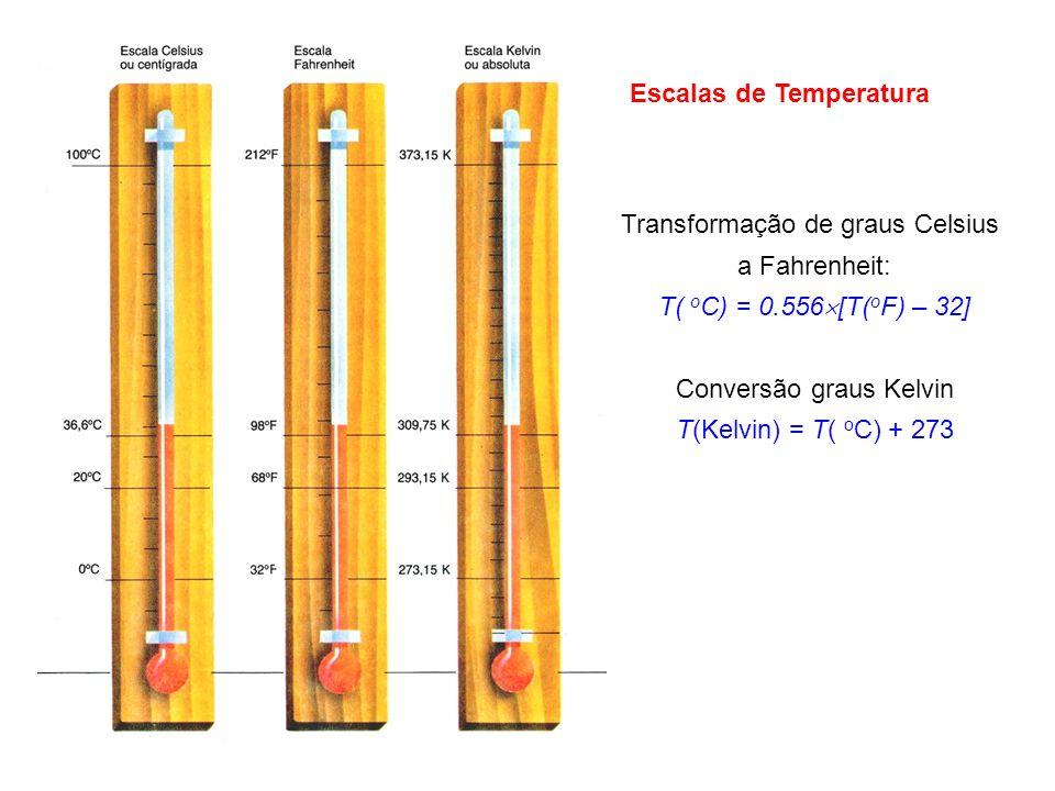 Escalas de Temperatura Transformação de graus Celsius a Fahrenheit: T( o C) = 0.556 [T( o F) – 32] Conversão graus Kelvin T(Kelvin) = T( o C) + 273