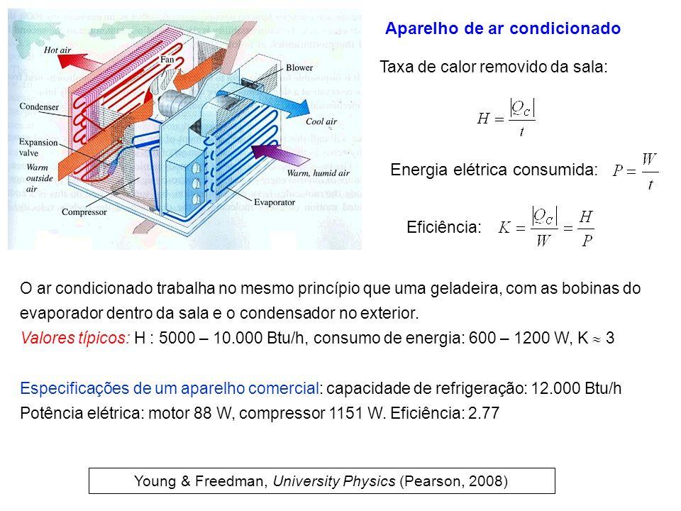Taxa de calor removido da sala: Aparelho de ar condicionado Young & Freedman, University Physics (Pearson, 2008) O ar condicionado trabalha no mesmo p