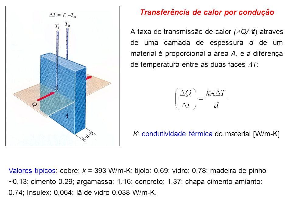 Transferência de calor por condução A taxa de transmissão de calor ( Q/ t) através de uma camada de espessura d de um material é proporcional a área A