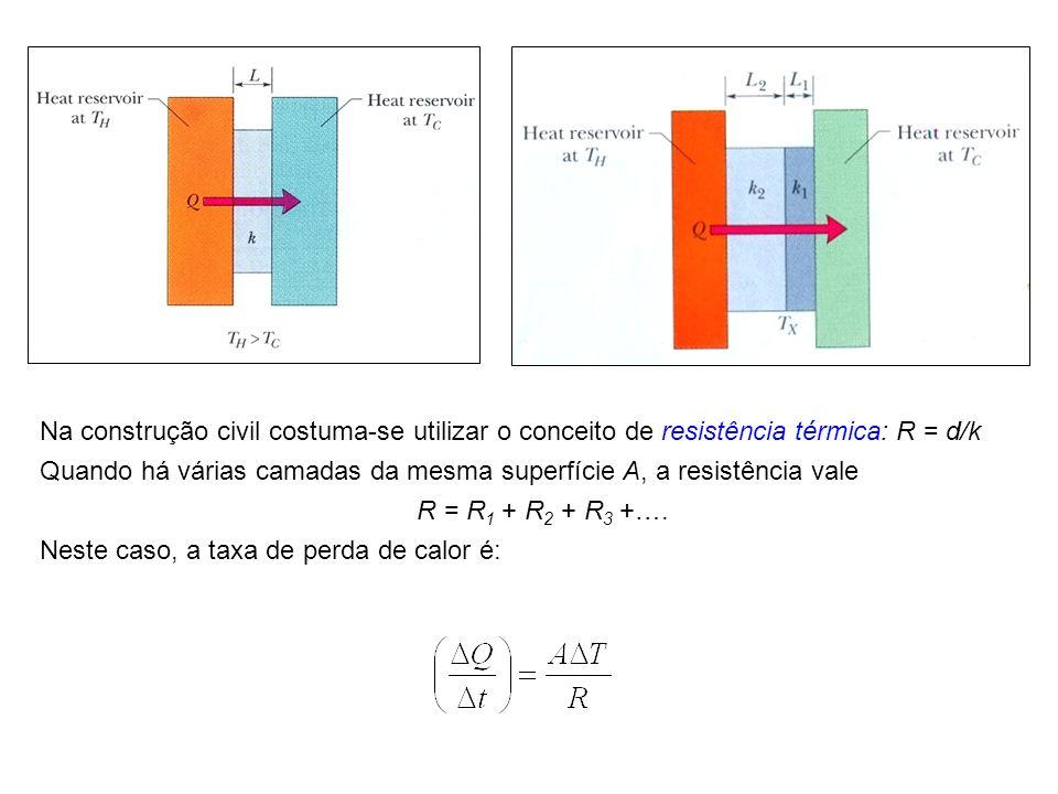 Na construção civil costuma-se utilizar o conceito de resistência térmica: R = d/k Quando há várias camadas da mesma superfície A, a resistência vale