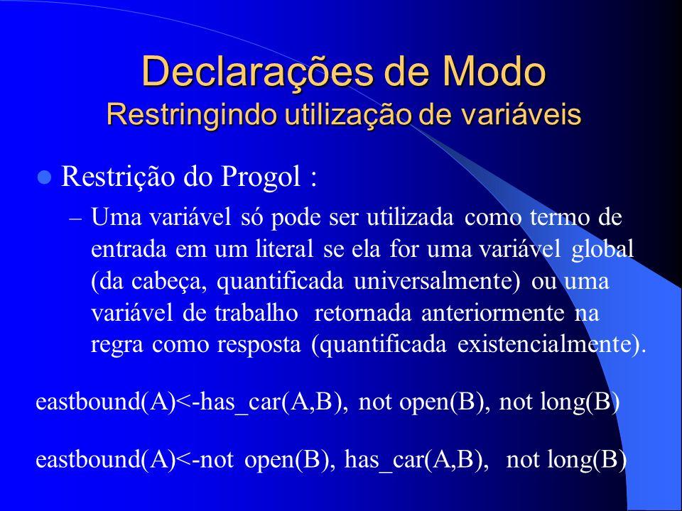 Declarações de Modo Restringindo utilização de variáveis Restrição do Progol : – Uma variável só pode ser utilizada como termo de entrada em um literal se ela for uma variável global (da cabeça, quantificada universalmente) ou uma variável de trabalho retornada anteriormente na regra como resposta (quantificada existencialmente).