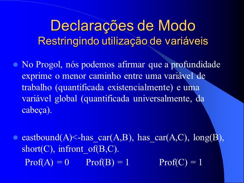 Declarações de Modo Restringindo utilização de variáveis No Progol, nós podemos afirmar que a profundidade exprime o menor caminho entre uma variável de trabalho (quantificada existencialmente) e uma variável global (quantificada universalmente, da cabeça).