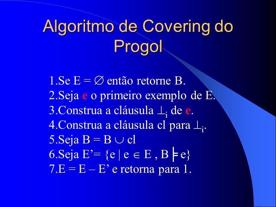 Algoritmo de Covering do Progol 1.Se E = então retorne B.