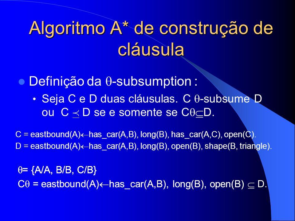 Algoritmo A* de construção de cláusula Definição da -subsumption : Seja C e D duas cláusulas.
